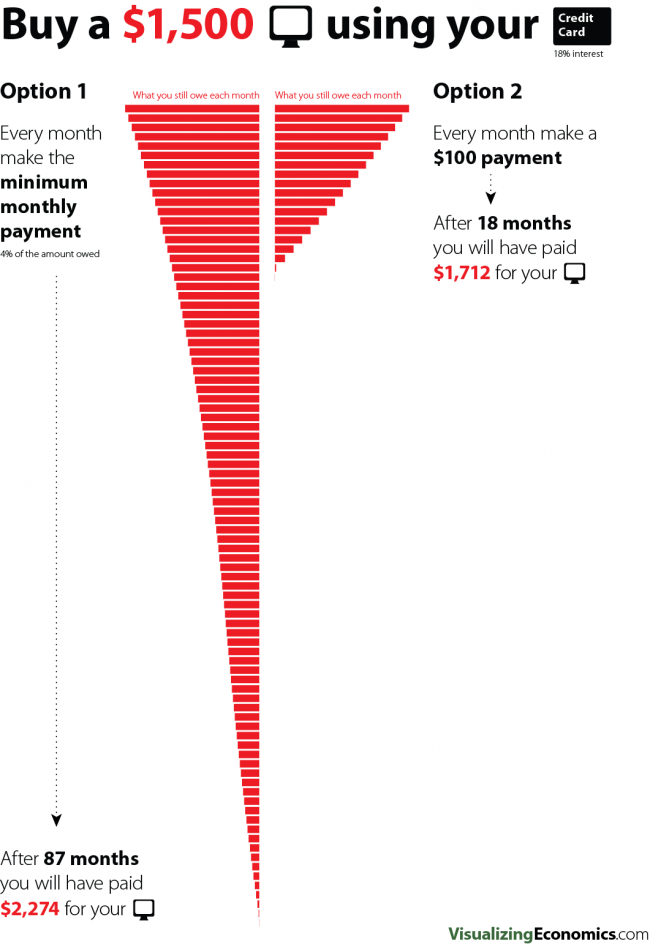 PayoffYourDebt 650x944 What Paying Off Credit Card Debt Really Looks Like