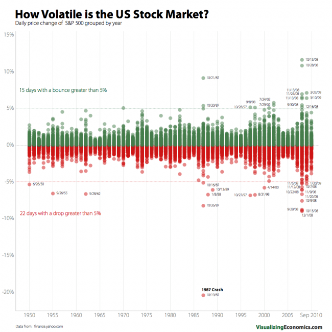 Yahoo Stock Prices History: October Can Be A Scary Month For US Stocks